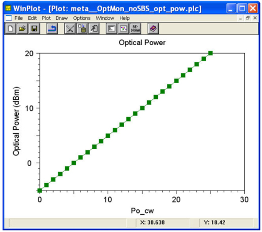 Optical Power Plot | Synopsys