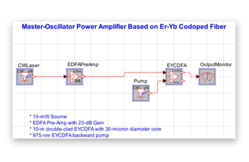 er yb based master oscillator power amplifier mopa. Black Bedroom Furniture Sets. Home Design Ideas