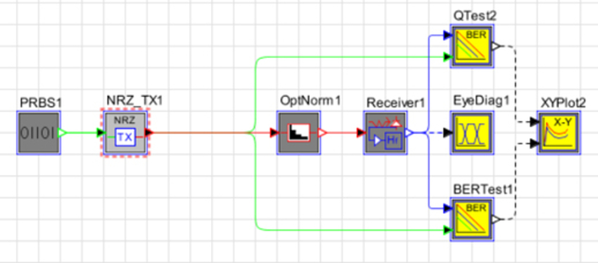 Receiver sensitivity synopsys this sensitivity was achieved by adjusting the receiver parameters let us describe in details the receiver setting optical receiver model is a combination ccuart Gallery