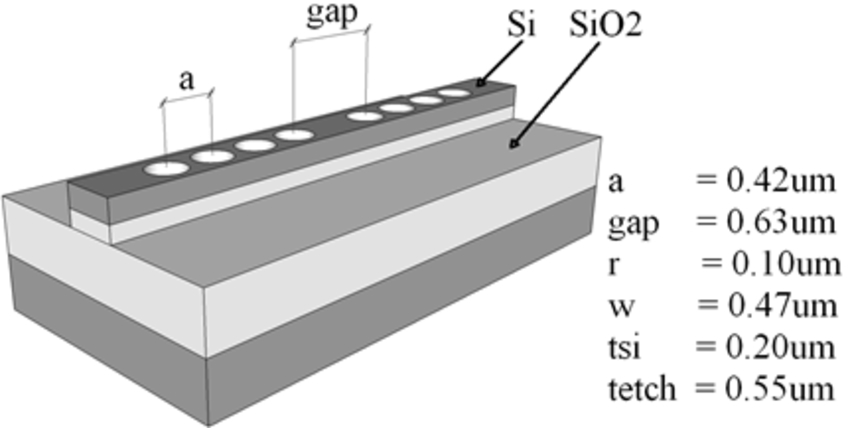 The PBG waveguide microcavity