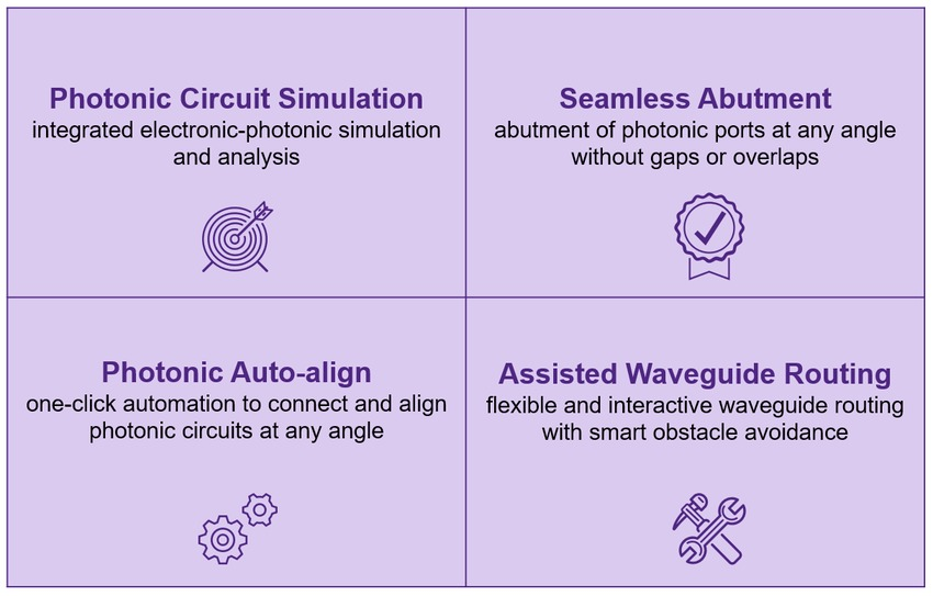 Synopsys-exclusive features that ease design effort and maximize productivity | Synopsys