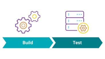 For Development & DevOps Teams to automate enforcement across the SDLC | Synopsys