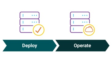 For Security & Operations Teams to automate enforcement across the SDLC | Synopsys