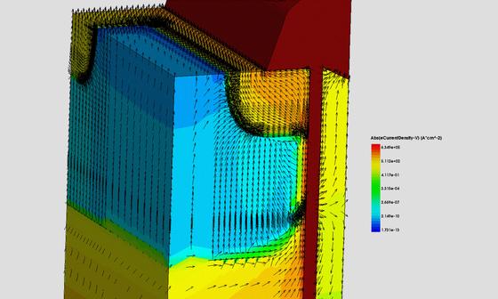 tcad sentaurus simulation software