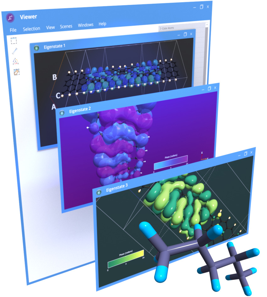 Atomistic Simulation Software