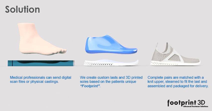 The shoes are custom-made to order and benefit from input from podiatrists and foot care specialists.