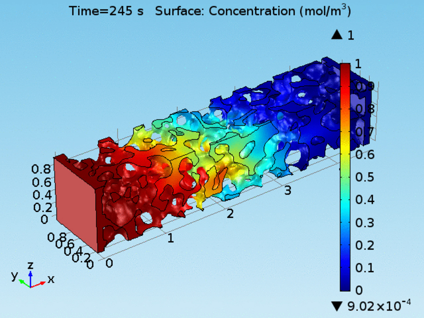 Modelling velocity effect of rock pore-throats in COMSOL Multiphysics